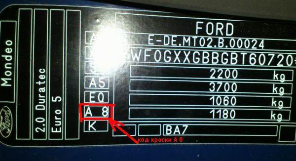 Форд фокус как узнать код
