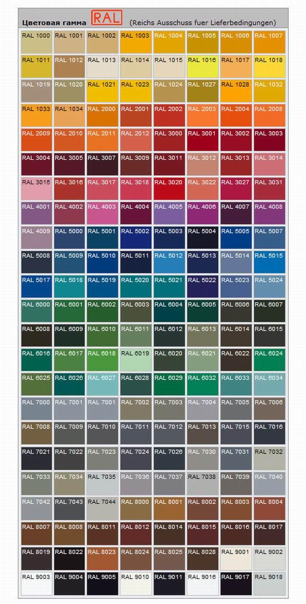 Каталог авто красок с названиями и фото